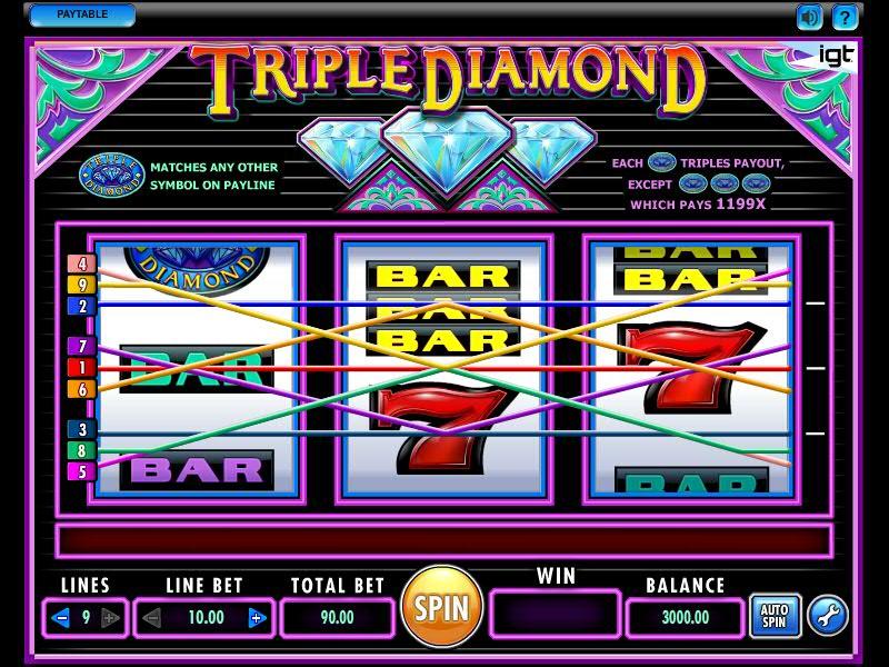 TRIPLE DIAMOND (ТРОЙНОЙ АЛМАЗ) — ИГРОВОЙ АВТОМАТ, ИГРАТЬ В СЛОТ БЕСПЛАТНО, БЕЗ РЕГИСТРАЦИИ